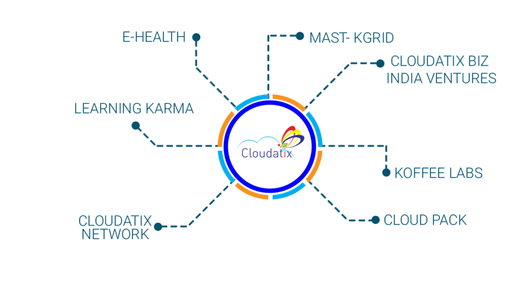 cloudatix